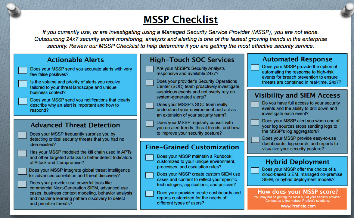 MSSP Checklist - soc360